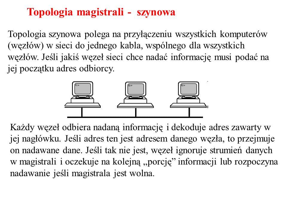 Topologia szynowa polega na przyłączeniu wszystkich komputerów (węzłów) w sieci do jednego kabla, wspólnego dla wszystkich węzłów.