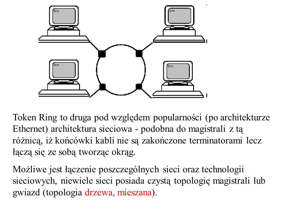Token Ring to druga pod względem popularności (po architekturze Ethernet) architektura sieciowa - podobna do magistrali z tą różnicą, iż końcówki kabli nie są zakończone terminatorami lecz łączą się ze sobą tworząc okrąg.