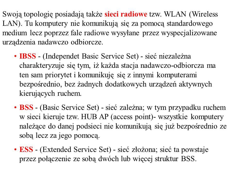 Swoją topologię posiadają także sieci radiowe tzw. WLAN (Wireless LAN). Tu komputery nie komunikują się za pomocą standardowego medium lecz poprzez fa