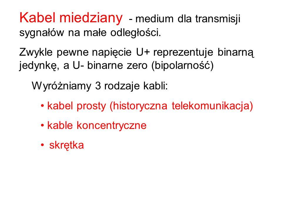Kabel miedziany - medium dla transmisji sygnałów na małe odległości. Zwykle pewne napięcie U+ reprezentuje binarną jedynkę, a U- binarne zero (bipolar