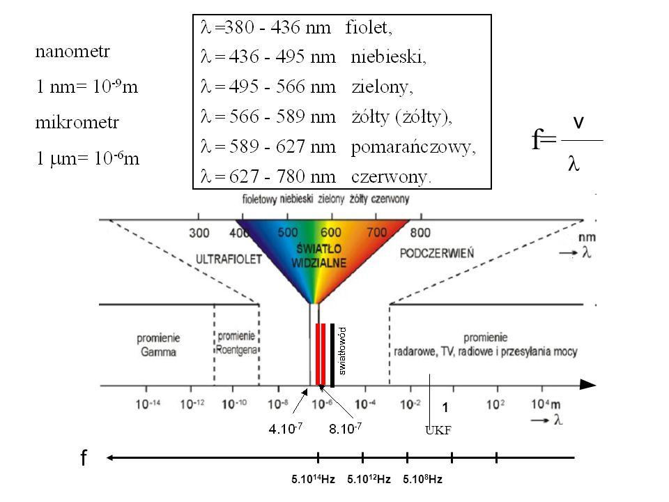 5.10 14 Hz5.10 12 Hz5.10 8 Hz 1 f f= UKF v