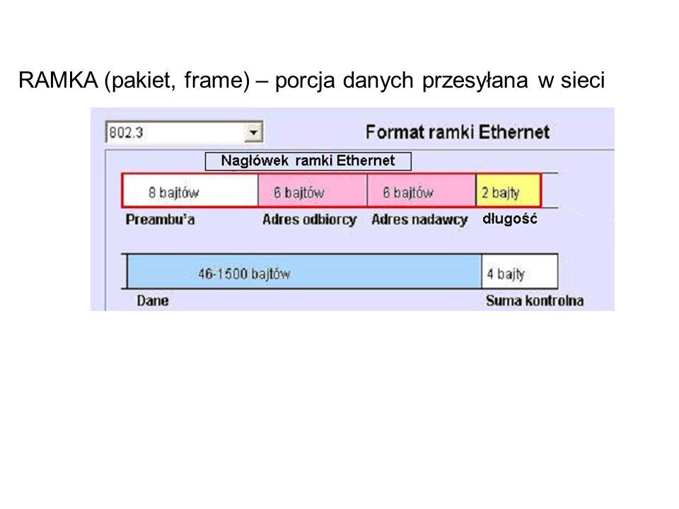 RAMKA (pakiet, frame) – porcja danych przesyłana w sieci