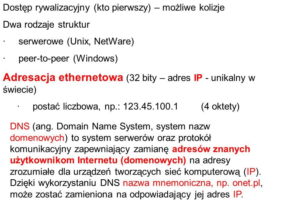 Dostęp rywalizacyjny (kto pierwszy) – możliwe kolizje Dwa rodzaje struktur · serwerowe (Unix, NetWare) · peer-to-peer (Windows) Adresacja ethernetowa (32 bity – adres IP - unikalny w świecie) · postać liczbowa, np.: 123.45.100.1 (4 oktety) DNS (ang.
