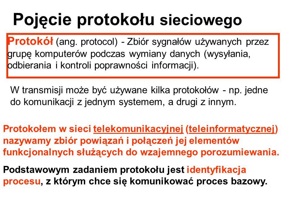 Protokół (ang. protocol) - Zbiór sygnałów używanych przez grupę komputerów podczas wymiany danych (wysyłania, odbierania i kontroli poprawności inform