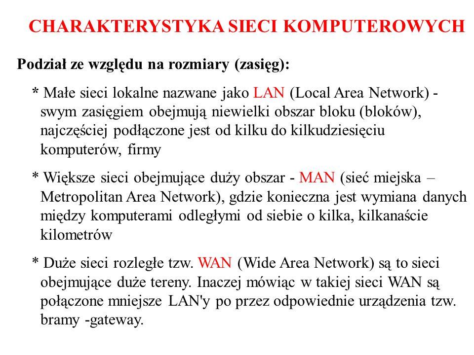 Podział ze względu na rozmiary (zasięg): * Małe sieci lokalne nazwane jako LAN (Local Area Network) - swym zasięgiem obejmują niewielki obszar bloku (bloków), najczęściej podłączone jest od kilku do kilkudziesięciu komputerów, firmy * Większe sieci obejmujące duży obszar - MAN (sieć miejska – Metropolitan Area Network), gdzie konieczna jest wymiana danych między komputerami odległymi od siebie o kilka, kilkanaście kilometrów * Duże sieci rozległe tzw.