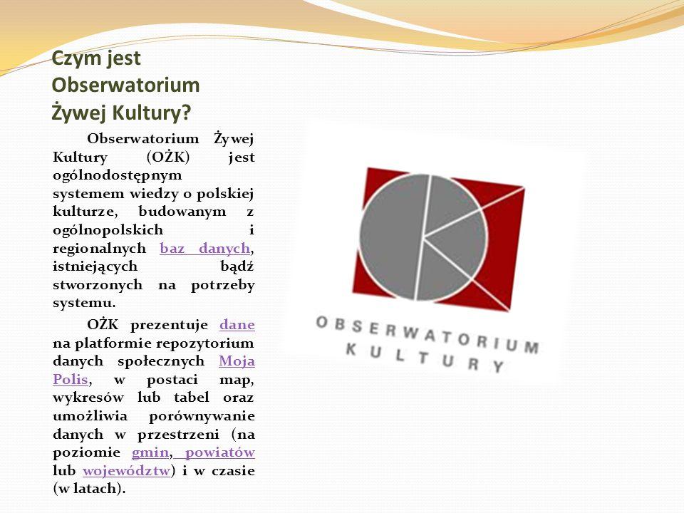 Czym jest Obserwatorium Żywej Kultury? Obserwatorium Żywej Kultury (OŻK) jest ogólnodostępnym systemem wiedzy o polskiej kulturze, budowanym z ogólnop
