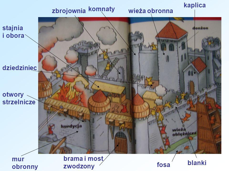 fosa brama i most zwodzony mur obronny otwory strzelnicze dziedziniec stajnia i obora zbrojownia kaplica wieża obronna blanki komnaty