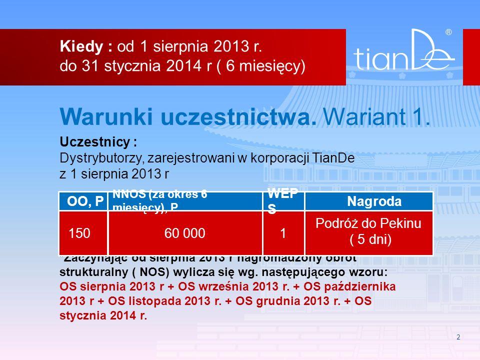 2 Kiedy : od 1 sierpnia 2013 r. do 31 stycznia 2014 r ( 6 miesięcy) Warunki uczestnictwa. Wariant 1. Uczestnicy : Dystrybutorzy, zarejestrowani w korp