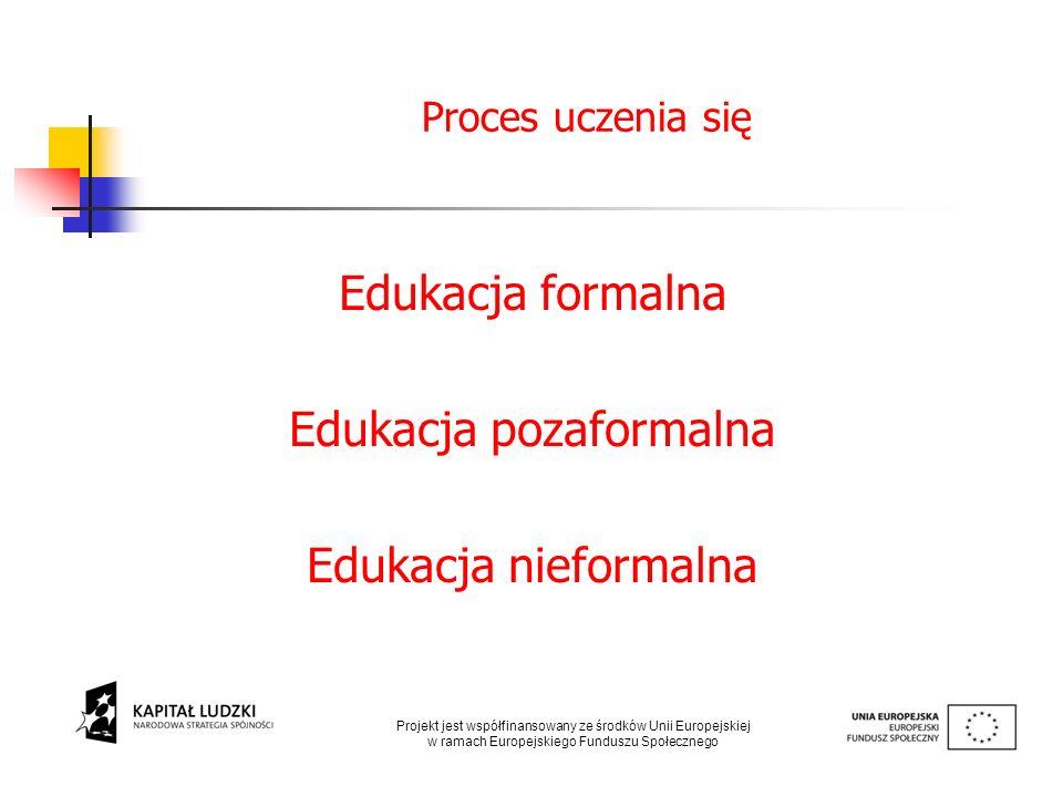 Proces uczenia się Edukacja formalna Edukacja pozaformalna Edukacja nieformalna Projekt jest współfinansowany ze środków Unii Europejskiej w ramach Eu