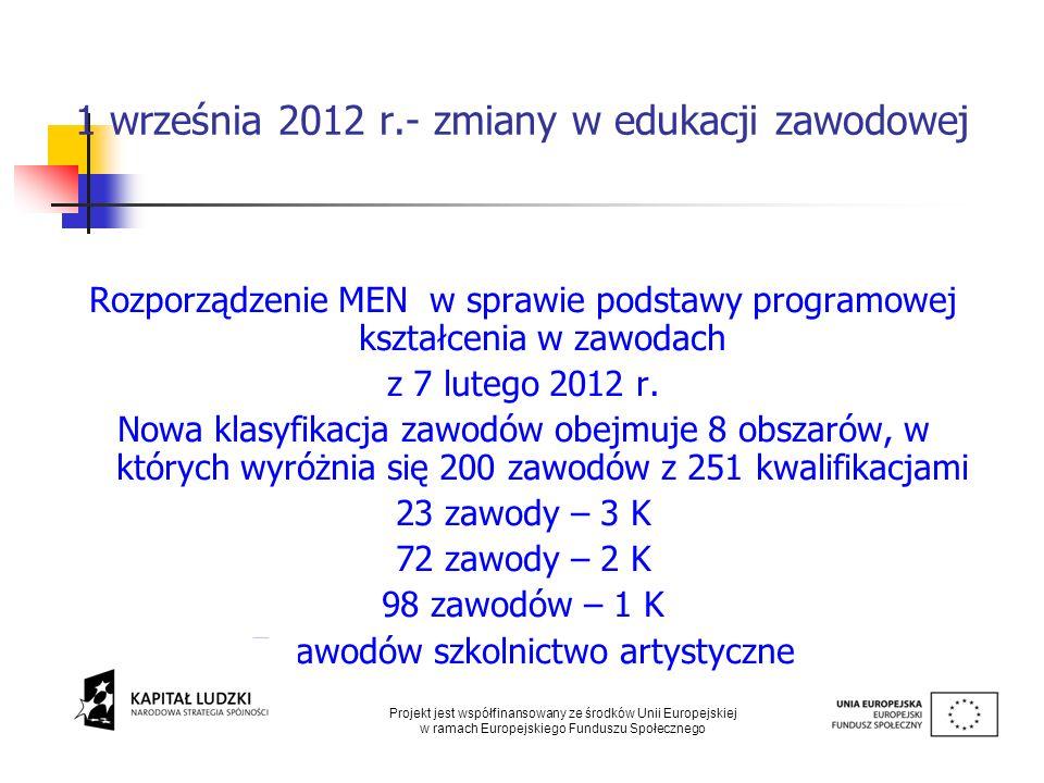 1 września 2012 r.- zmiany w edukacji zawodowej Rozporządzenie MEN w sprawie podstawy programowej kształcenia w zawodach z 7 lutego 2012 r. Nowa klasy