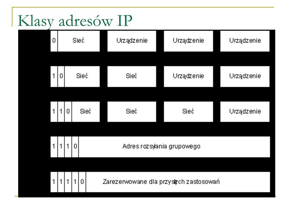 Klasy IP – dalej Czyli teoretycznie mamy trzy klasy IP nazywane klasami A, B, C.