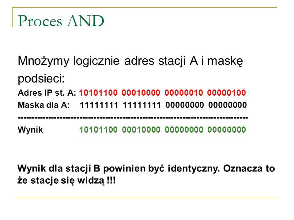 Problemy z maskowaniem Problemy rozwiązujemy używając narzędzi: IPCONFIG lub IFCONFIG (w innych implementacjach TCP/IP) PING