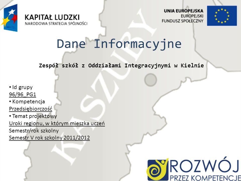 Dane Informacyjne Zespół szkół z Oddziałami Integracyjnymi w Kielnie Id grupy 96/96_PG1 Kompetencja Przedsiębiorczość Temat projektowy Uroki regionu,