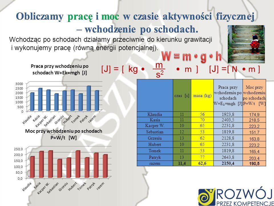 Wchodząc po schodach działamy przeciwnie do kierunku grawitacji i wykonujemy pracę (równą energii potencjalnej). [ J ] = [ kg m ] m s 2 [ J ] = [ N m