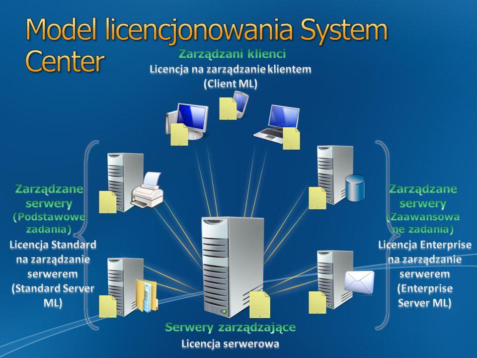 Monitorowanie, aktualizacja oraz śledzenie zasobów, aby móc utrzymać bezpieczne i aktualne środowisko IT Ujednolicone rozwiązania, pozwalające na zarz