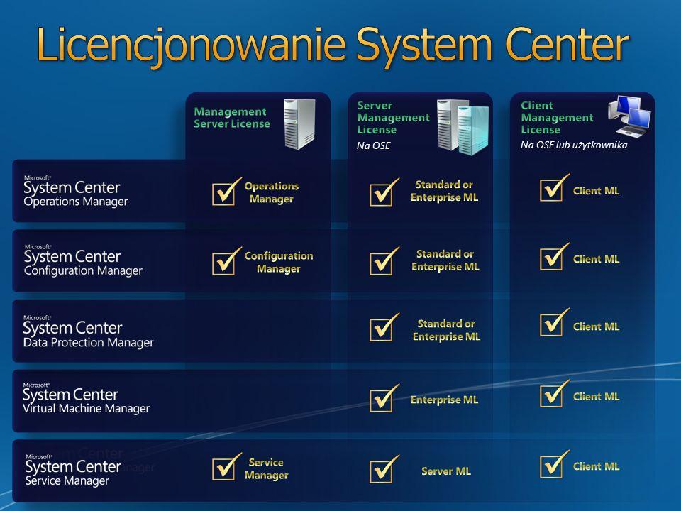Licencje na serwer zarządzający Licencje na zarządzanie klientem Licencja standard na zarządzanie serwerem Licencja Enterprise na zarządzanie serwerem