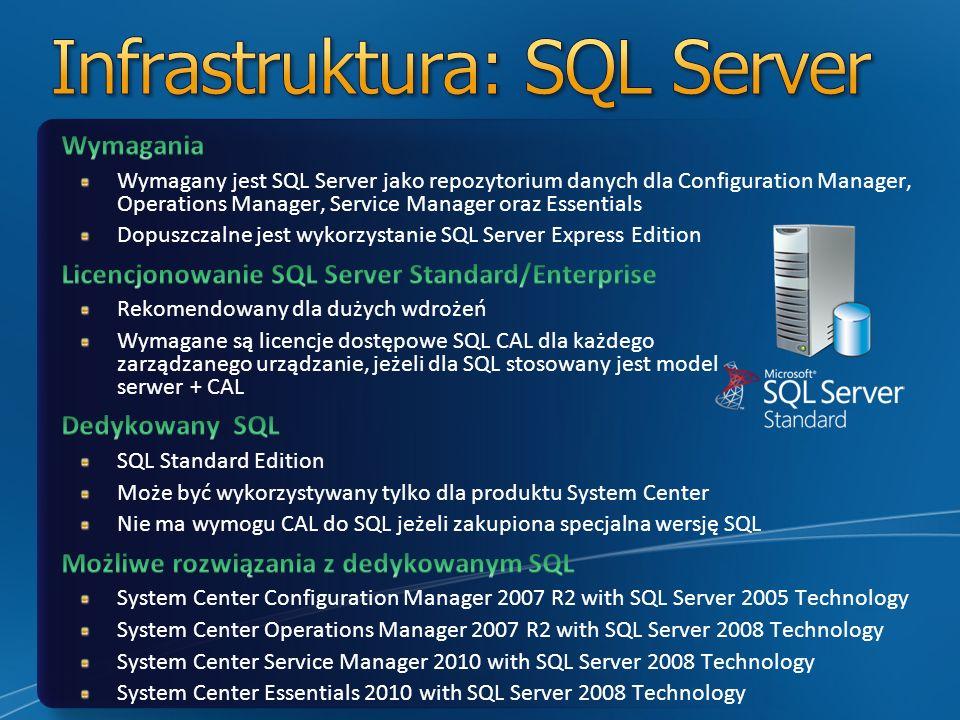 Licencje na serwer zarządzający Client ML Server ML
