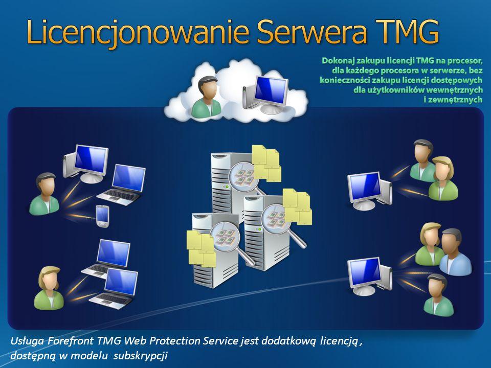 Forefront TMG Server Filtrowanie adresów URL Ochrona przed złośliwym oprogramowaniem Zapora działająca na warstwie aplikacji oraz sieciowej Usługa Forefront TMG Web Protection Ciągła aktualizacji bazy adresów URL do filtrowania Dostępność do bazy filtrowania adresów URL w chmurze