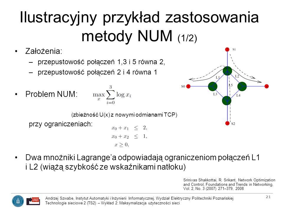 Andrzej Szwabe, Instytut Automatyki i Inżynierii Informatycznej, Wydział Elektryczny Politechniki Poznańskiej Technologie sieciowe 2 (TS2) – Wykład 2: