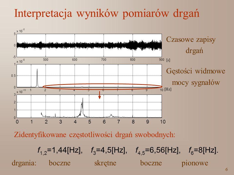 7 Identyfikacja parametrów posadowienia Model obliczeniowy Pierwsze równanie: założenie rozwiązania harmonicznego: prowadzi do zależności: - kwadrat kołowej częstości drgań pionowych