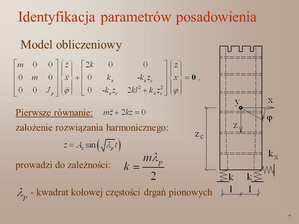 8 Pozostałe dwa równania prowadzą do zależności: - kwadraty kołowych częstości drgań bocznych Względna wrażliwość na zmiany parametrów t : Wariacje wartości własnych -1.1371.137 0.2280.0889 0.001310.00051 Wariacje parametrów