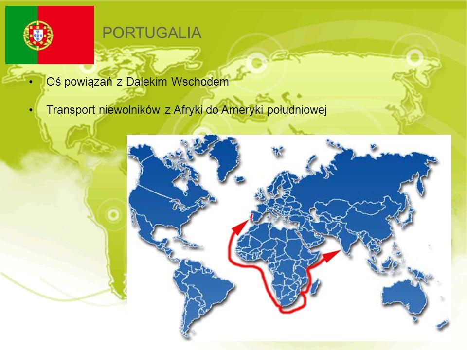 PORTUGALIA Oś powiązań z Dalekim Wschodem Transport niewolników z Afryki do Ameryki południowej