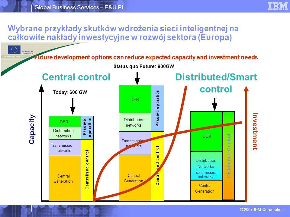 Global Business Services – E&U PL © 2007 IBM Corporation Sieć inteligentna – próba definicji Mądre współistnienie skupionej i rozproszonej generacji, gwarantujące skuteczne zaspokajanie zapotrzebowania przy ograniczeniu rozwoju energetyki węglowej Bilansowanie obciążenia i optymalizacja kosztów jako wynik zastosowania zmiennych w czasie taryf i innych bodźców zależnych od rzeczywistego obciążenia Włączenie odbiorców do systemu poprzez wdrożenie dwukierunkowej komunikacji oraz dużego przepływu informacji