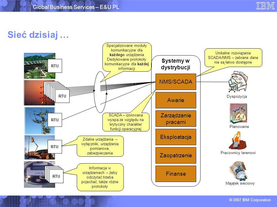 Global Business Services – E&U PL © 2007 IBM Corporation Sieć dzisiaj … RTU Awarie Zarządzanie pracami Eksploatacja Zaopatrzenie Finanse RTU Zdalne urządzenia – wyłączniki, urządzenia pomiarowe, zabezpieczenia Informacje w urządzeniach – żeby odczytać trzeba pojechać, także różne protokoły Specjalizowane moduły komunikacyjne dla każdego urządzenia Dedykowane protokoły komunikacyjne dla każdej informacji Unikalne rozwiązania SCADA/NMS – zebrane dane nie są łatwo dostępne Systemy w dystrybucji Dyspozycja Planowanie Pracownicy terenowi Majątek sieciowy NMS/SCADA SCADA – izolowana wyspa ze względu na krytyczny charakter funkcji operacyjnej