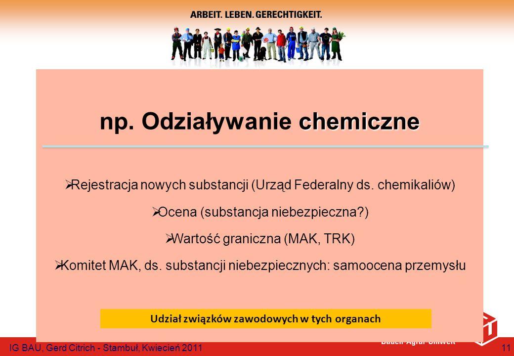 chemiczne np. Odziaływanie chemiczne Rejestracja nowych substancji (Urząd Federalny ds. chemikaliów) Ocena (substancja niebezpieczna?) Wartość granicz