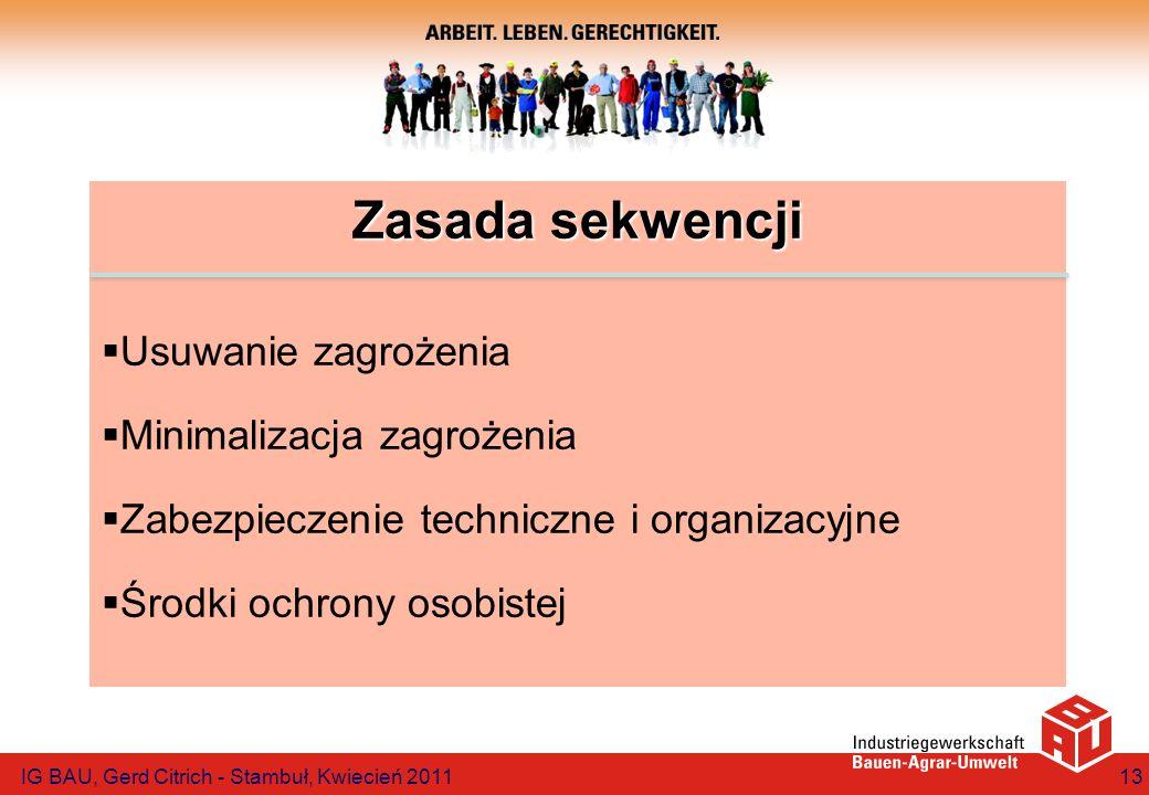 Zasada sekwencji Usuwanie zagrożenia Minimalizacja zagrożenia Zabezpieczenie techniczne i organizacyjne Środki ochrony osobistej IG BAU, Gerd Citrich