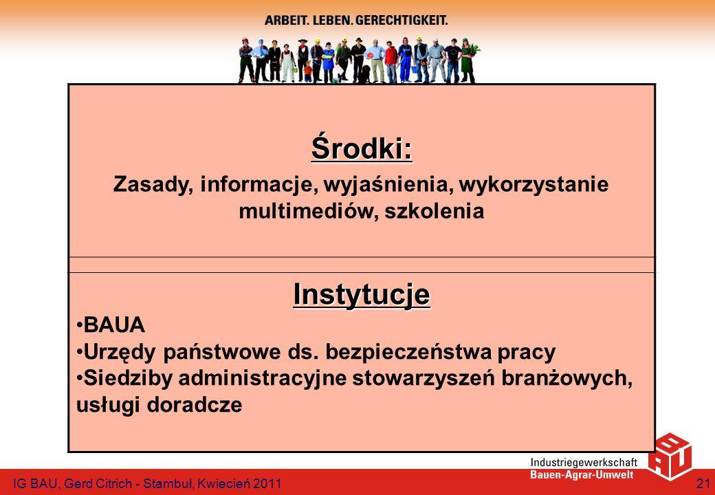 Środki: Zasady, informacje, wyjaśnienia, wykorzystanie multimediów, szkolenia Instytucje BAUA Urzędy państwowe ds. bezpieczeństwa pracy Siedziby admin