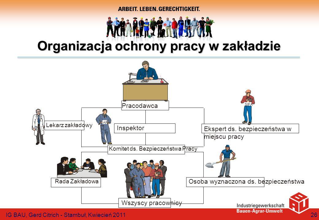 IG BAU, Gerd Citrich - Stambuł, Kwiecień 201126 Organizacja ochrony pracy w zakładzie AF SIFA Komitet ds. Bezpieczeństwa Pracy Osoba wyznaczona ds. be