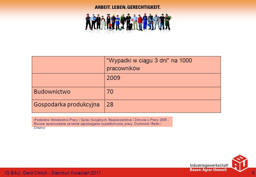 Przykłady Inicjatywa Neue Arbeit der Qualität (INQA) - (Nowa Inicjatywa dot.