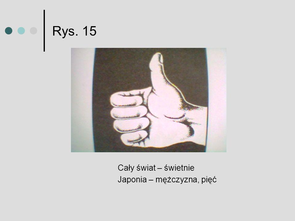 Rys. 15 Cały świat – świetnie Japonia – mężczyzna, pięć