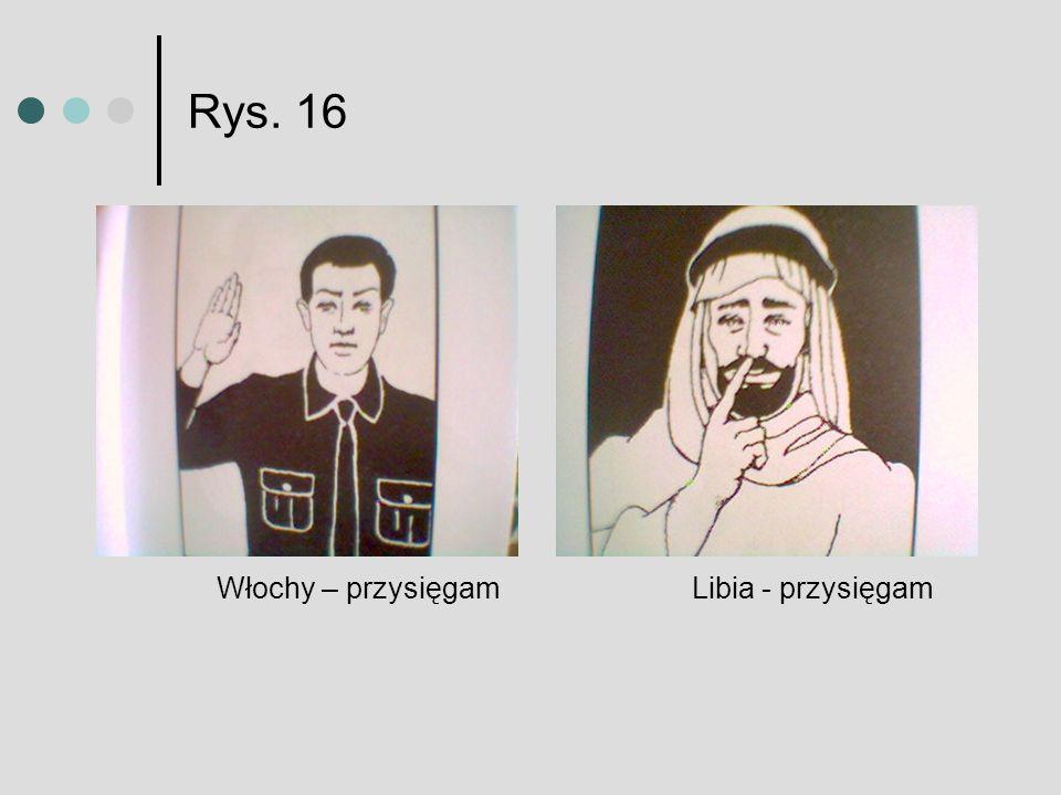 Rys. 16 Włochy – przysięgam Libia - przysięgam