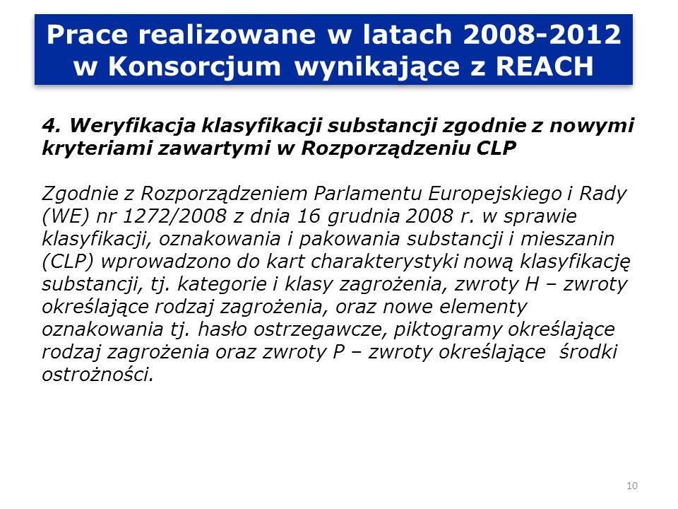 Prace realizowane w latach 2008-2012 w Konsorcjum wynikające z REACH 5.