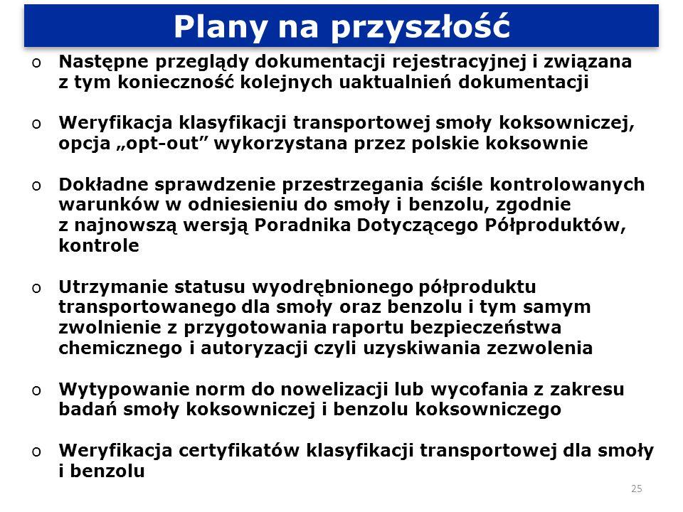Instytut Chemicznej Przeróbki Węgla Koksownia Przyjaźń S.A.