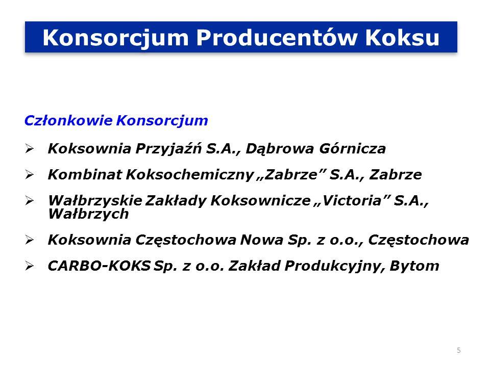 Terminy rejestracji substancji do dnia 30.11.2010 r.