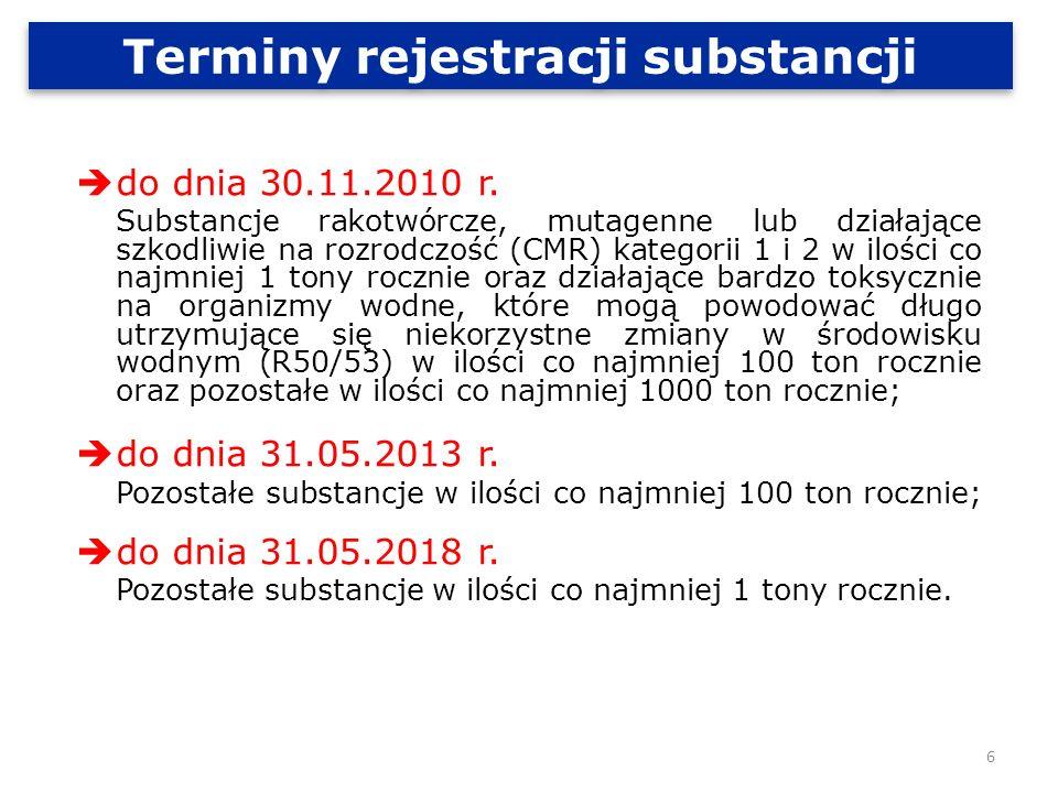 Obowiązek rejestracji produktów koksowni zgodnie z Rozporządzeniem REACH W terminie do 30.11.2010: Smoła koksownicza – wszystkie koksownie (półprodukt transportowany) Benzol koksowniczy – wszystkie koksownie (półprodukt transportowany) Siarka – Koksownia Przyjaźń S.A.