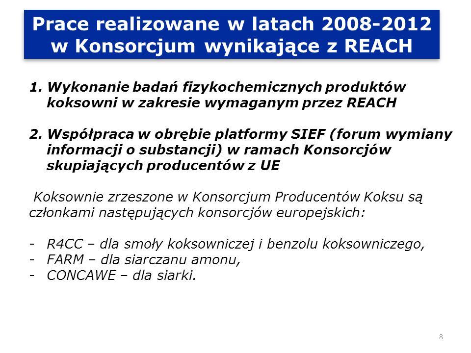 Prace realizowane w latach 2008-2012 w Konsorcjum wynikające z REACH 1.Wykonanie badań fizykochemicznych produktów koksowni w zakresie wymaganym przez