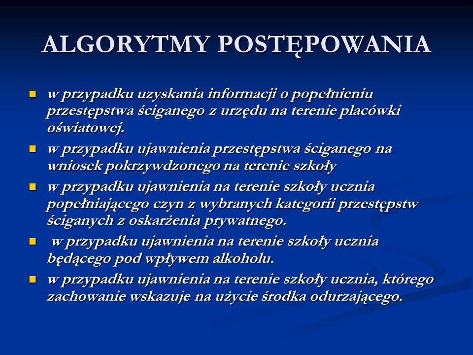 ALGORYTMY POSTĘPOWANIA w przypadku uzyskania informacji o popełnieniu przestępstwa ściganego z urzędu na terenie placówki oświatowej. w przypadku uzys