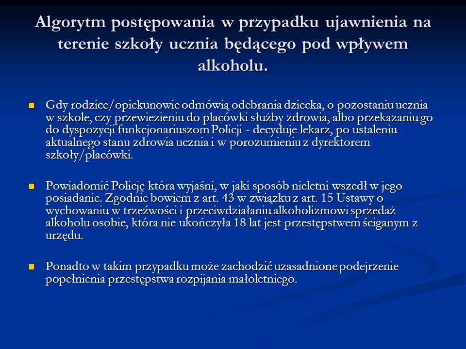 Algorytm postępowania w przypadku ujawnienia na terenie szkoły ucznia będącego pod wpływem alkoholu. Gdy rodzice/opiekunowie odmówią odebrania dziecka