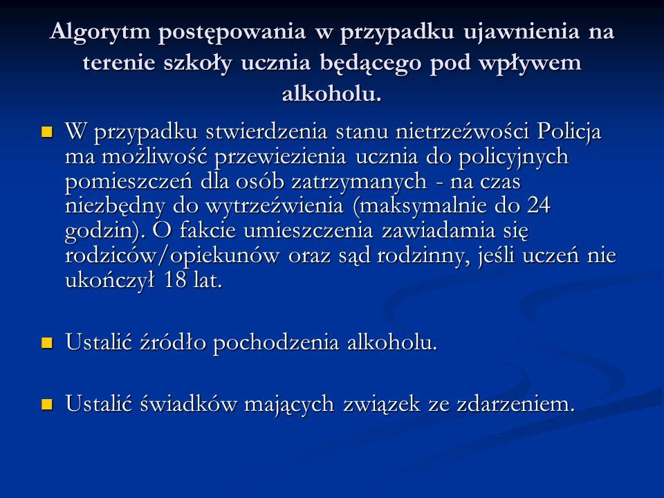 Algorytm postępowania w przypadku ujawnienia na terenie szkoły ucznia będącego pod wpływem alkoholu. W przypadku stwierdzenia stanu nietrzeźwości Poli