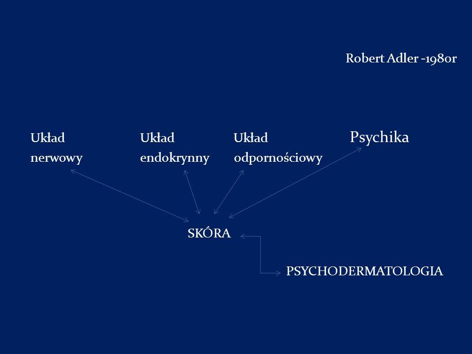 Robert Adler -1980r Układ Układ Układ Psychika nerwowy endokrynny odpornościowy SKÓRA PSYCHODERMATOLOGIA