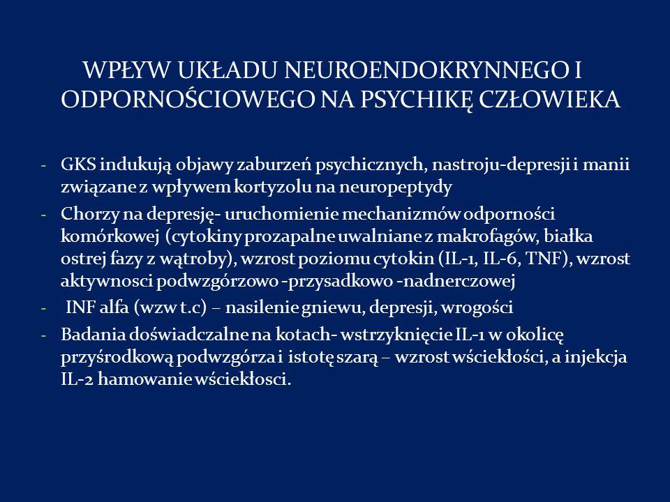 WPŁYW UKŁADU NEUROENDOKRYNNEGO I ODPORNOŚCIOWEGO NA PSYCHIKĘ CZŁOWIEKA - GKS indukują objawy zaburzeń psychicznych, nastroju-depresji i manii związane