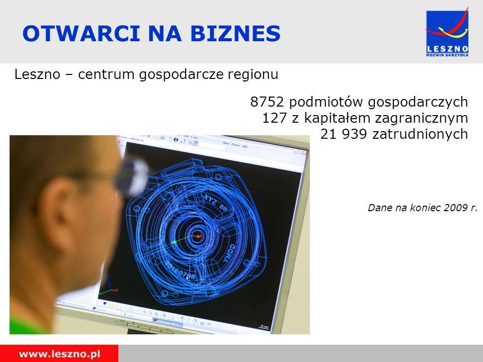 OTWARCI NA BIZNES Leszno – centrum gospodarcze regionu 8752 podmiotów gospodarczych 127 z kapitałem zagranicznym 21 939 zatrudnionych Dane na koniec 2