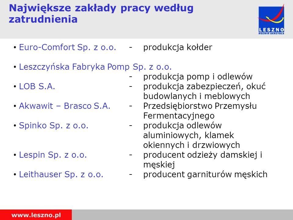 Euro-Comfort Sp. z o.o. -produkcja kołder Leszczyńska Fabryka Pomp Sp. z o.o. -produkcja pomp i odlewów LOB S.A.-produkcja zabezpieczeń, okuć budowlan