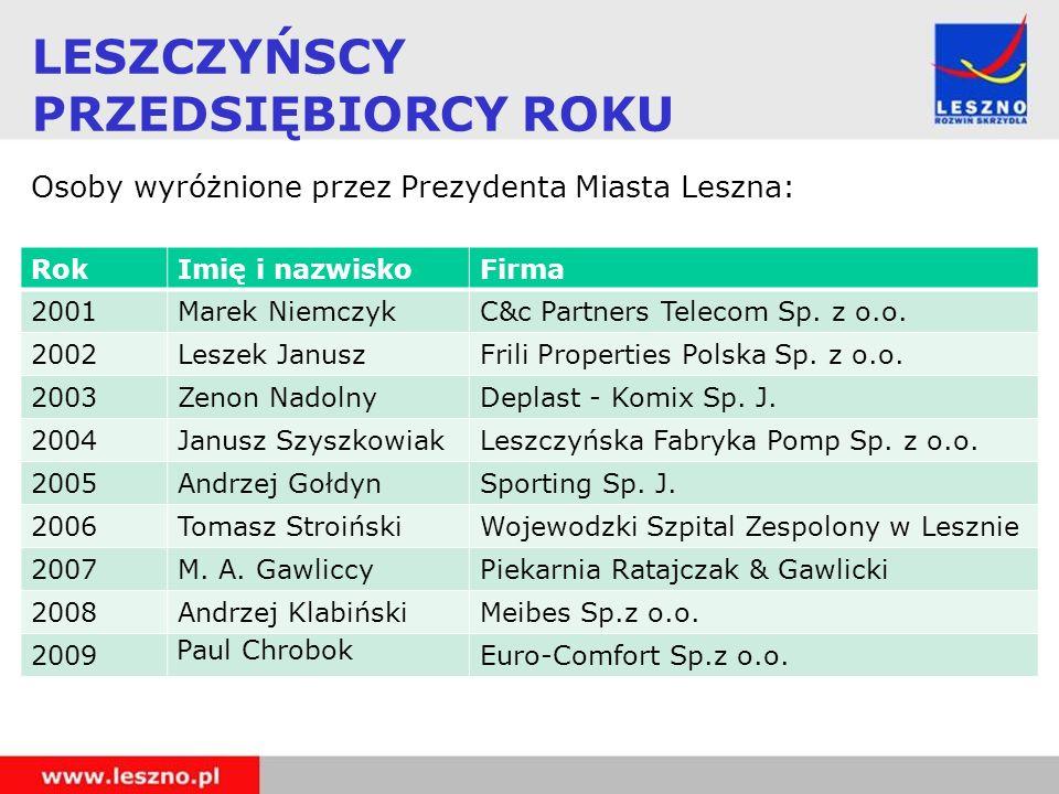 LESZCZYŃSCY PRZEDSIĘBIORCY ROKU RokImię i nazwiskoFirma 2001Marek NiemczykC&c Partners Telecom Sp. z o.o. 2002Leszek JanuszFrili Properties Polska Sp.