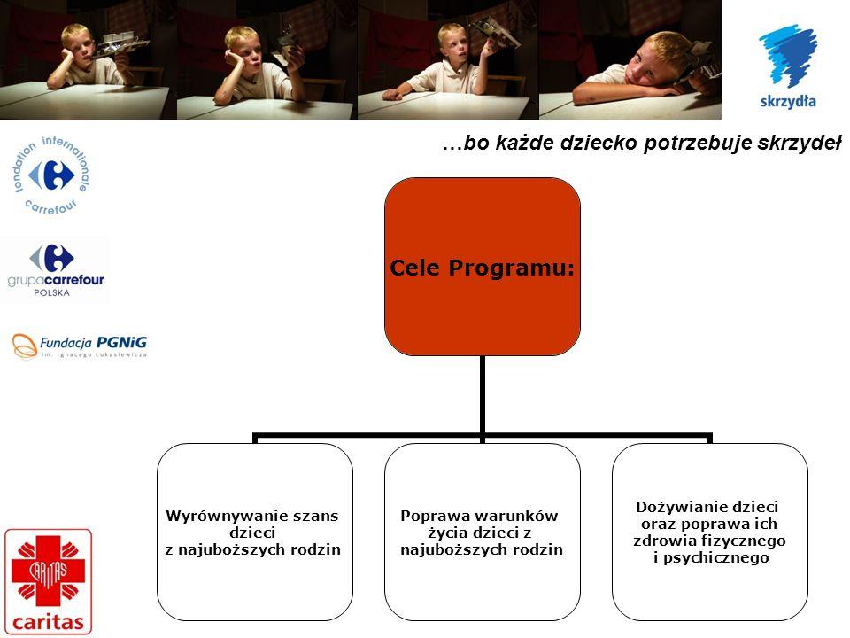 …bo każde dziecko potrzebuje skrzydeł KORZYŚCI PSYCHOLOGICZNE – WZMOCNIENIE POCZUCIA WARTOŚCI UMOŻLIWIENIE REALIZACJI MARZEŃ MOTYWACJA DO DALSZEGO ROZWOJU 4 5 6 KORZYŚCI DLA UCZNIA OBJĘTEGO PROGRAMEM SKRZYDŁA