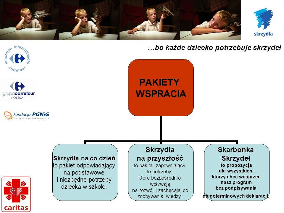 …bo każde dziecko potrzebuje skrzydeł DZIĘKUJEMY ZA UWAGĘ www.skrzydla.pl